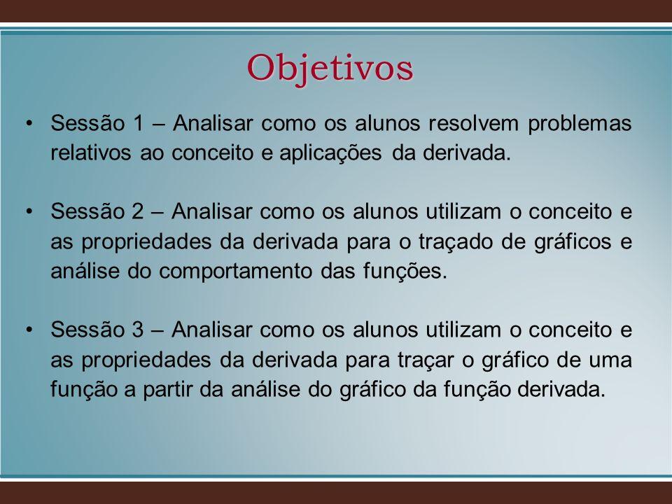 Objetivos Sessão 1 – Analisar como os alunos resolvem problemas relativos ao conceito e aplicações da derivada. Sessão 2 – Analisar como os alunos uti