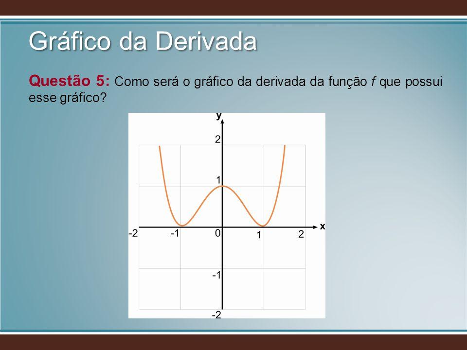 Questão 5: Como será o gráfico da derivada da função f que possui esse gráfico? Gráfico da Derivada