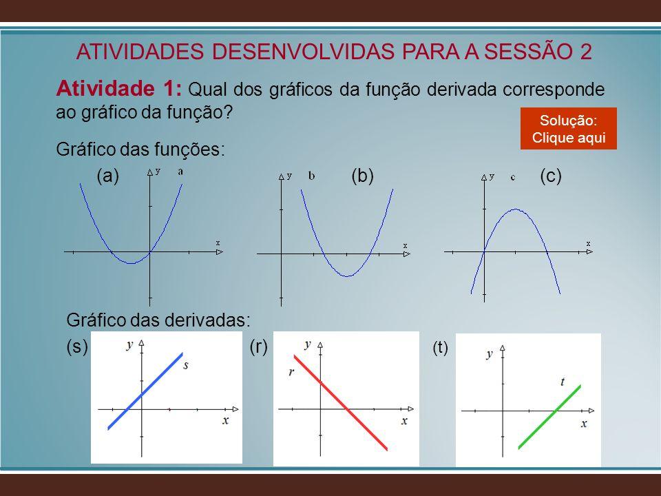 ATIVIDADES DESENVOLVIDAS PARA A SESSÃO 2 Atividade 1: Qual dos gráficos da função derivada corresponde ao gráfico da função? Gráfico das funções: (a)