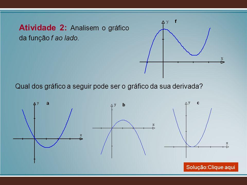 Atividade 2: Analisem o gráfico da função f ao lado. Solução:Clique aqui Qual dos gráfico a seguir pode ser o gráfico da sua derivada?