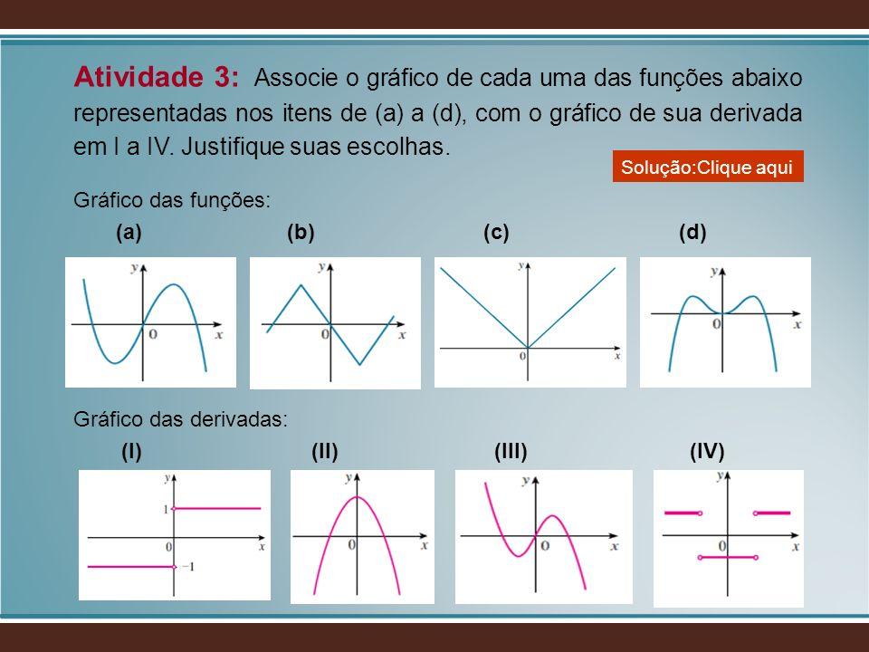 Atividade 3: Associe o gráfico de cada uma das funções abaixo representadas nos itens de (a) a (d), com o gráfico de sua derivada em I a IV. Justifiqu