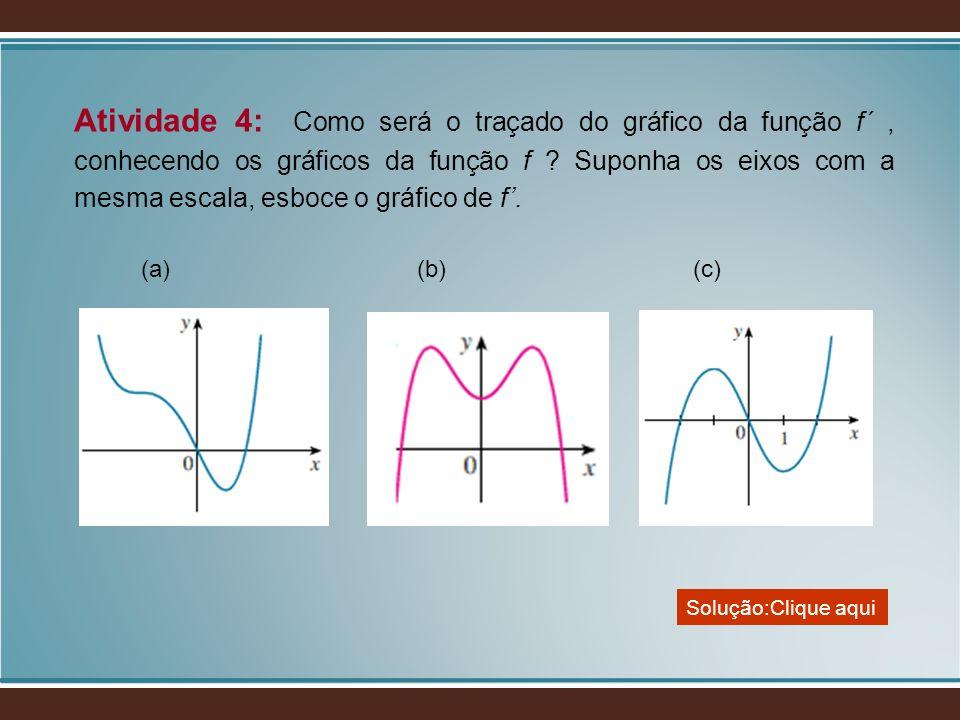 Atividade 4: Como será o traçado do gráfico da função f´, conhecendo os gráficos da função f ? Suponha os eixos com a mesma escala, esboce o gráfico d