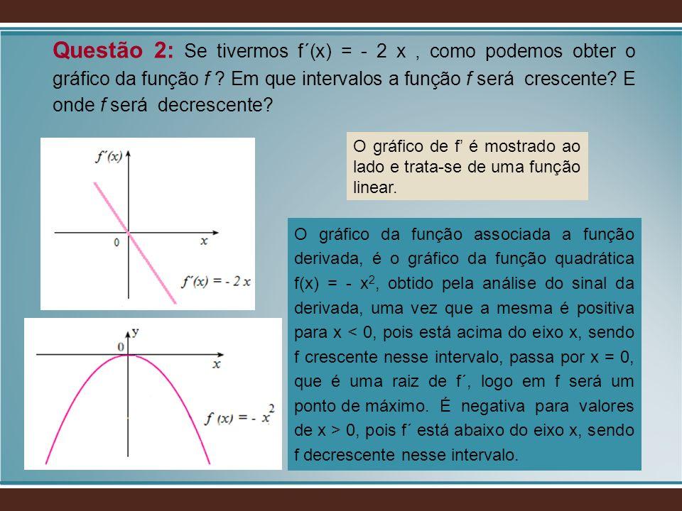 Questão 2: Se tivermos f´(x) = - 2 x, como podemos obter o gráfico da função f ? Em que intervalos a função f será crescente? E onde f será decrescent