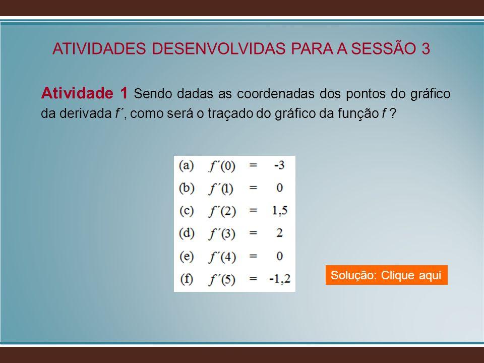 ATIVIDADES DESENVOLVIDAS PARA A SESSÃO 3 Atividade 1 Sendo dadas as coordenadas dos pontos do gráfico da derivada f´, como será o traçado do gráfico d