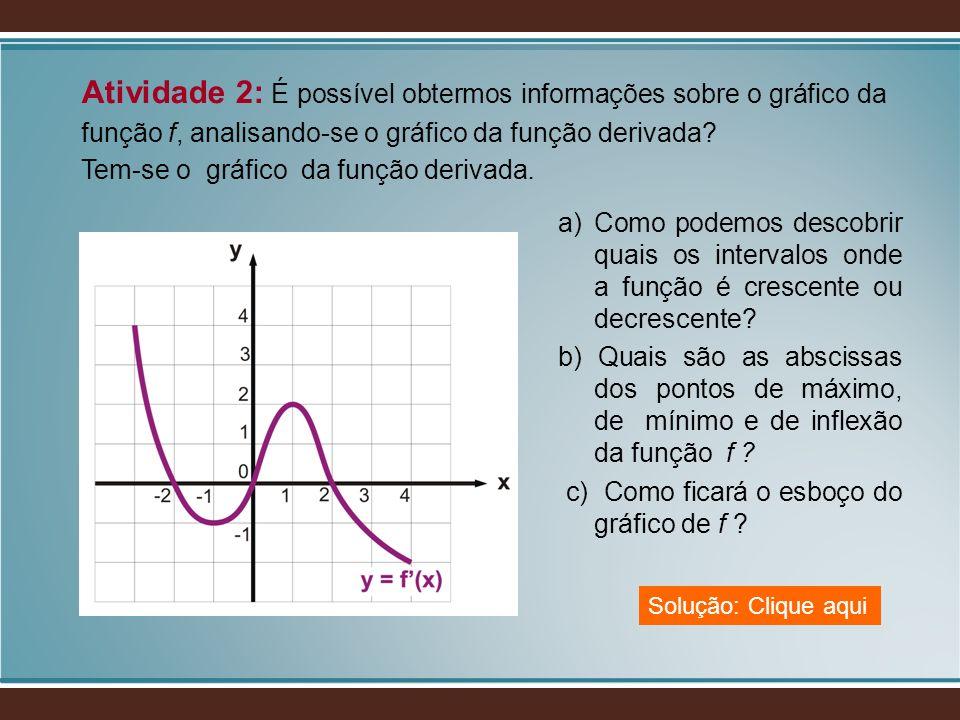 Atividade 2: É possível obtermos informações sobre o gráfico da função f, analisando-se o gráfico da função derivada? Tem-se o gráfico da função deriv