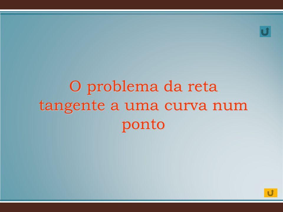 O problema da reta tangente a uma curva num ponto