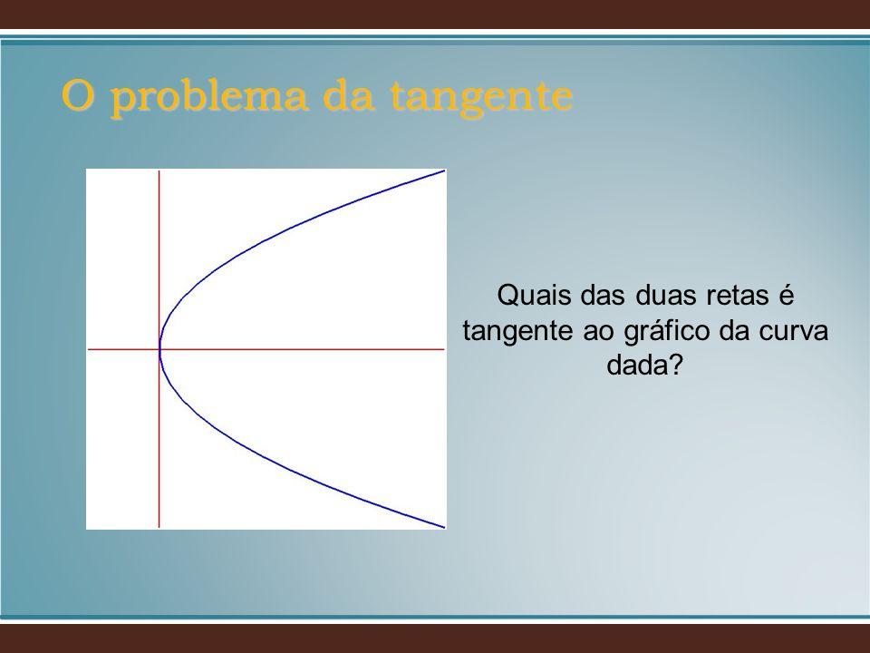 O problema da tangente Quais das duas retas é tangente ao gráfico da curva dada?