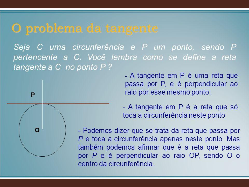 O problema da tangente Seja C uma circunferência e P um ponto, sendo P pertencente a C. Você lembra como se define a reta tangente a C no ponto P ? P