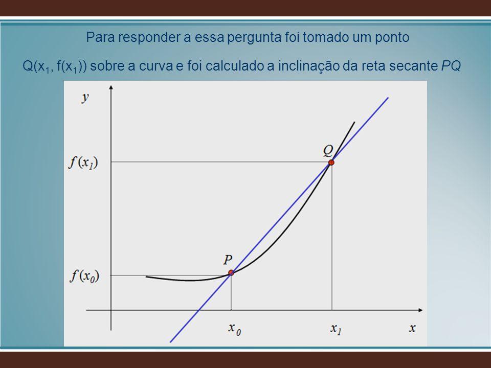 Para responder a essa pergunta foi tomado um ponto Q(x 1, f(x 1 )) sobre a curva e foi calculado a inclinação da reta secante PQ