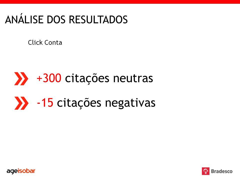 ANÁLISE DOS RESULTADOS Click Conta +300 citações neutras -15 citações negativas