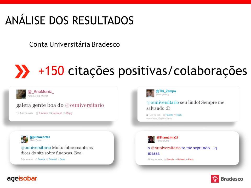 ANÁLISE DOS RESULTADOS +150 citações positivas/colaborações Conta Universitária Bradesco