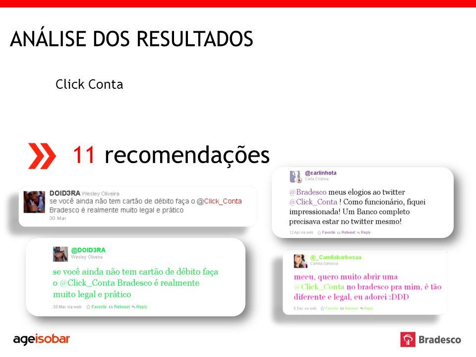 ANÁLISE DOS RESULTADOS Click Conta 11 recomendações