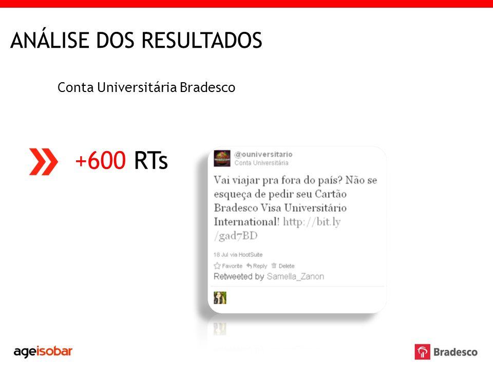 ANÁLISE DOS RESULTADOS Conta Universitária Bradesco +600 RTs