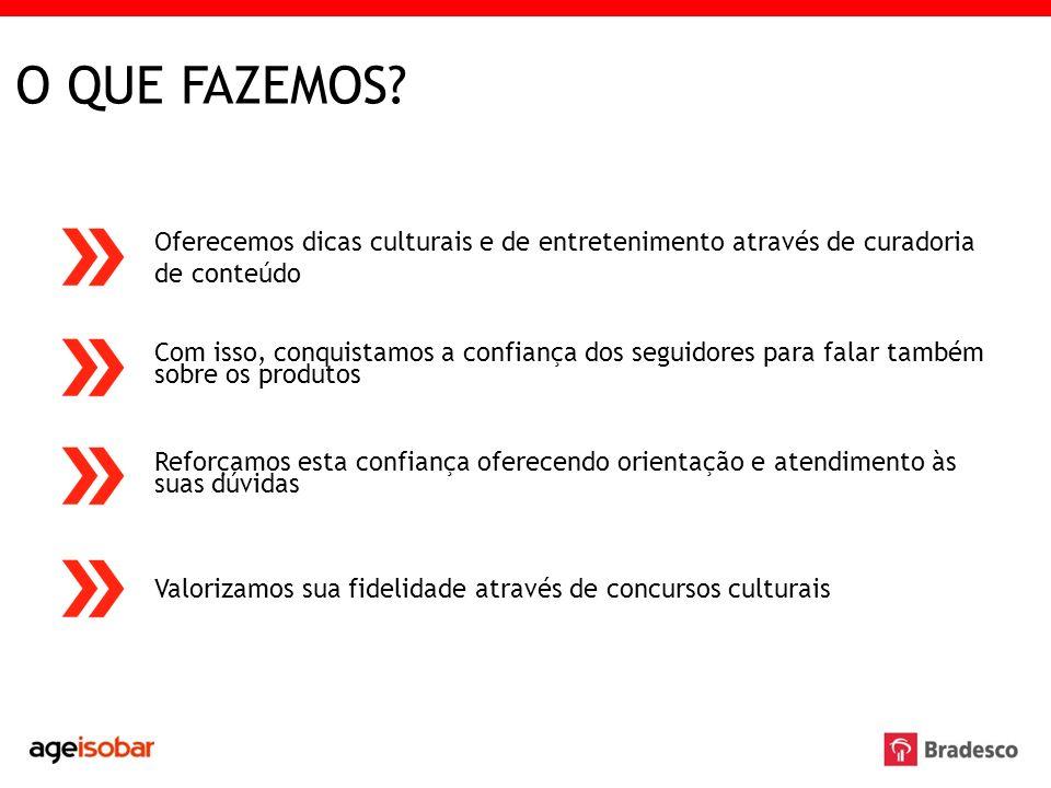 ANÁLISE DOS RESULTADOS Conta Universitária Bradesco +350 dúvidas respondidas