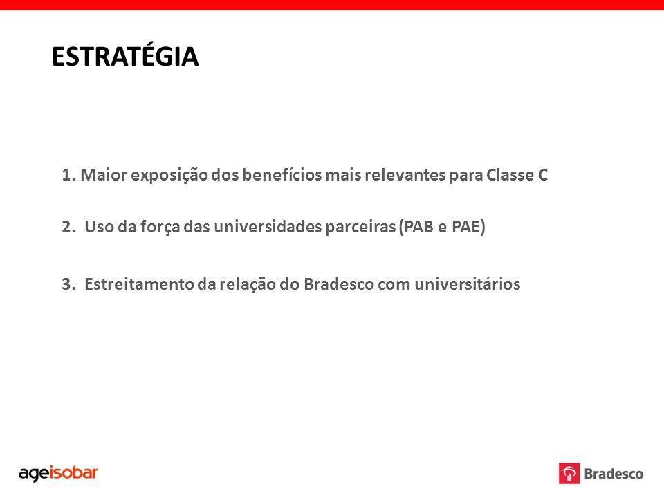 ESTRATÉGIA 1. Maior exposição dos benefícios mais relevantes para Classe C 2. Uso da força das universidades parceiras (PAB e PAE) 3. Estreitamento da