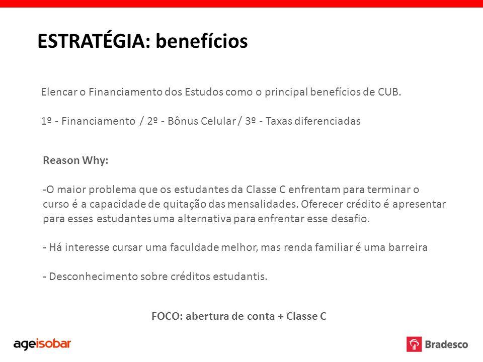 ESTRATÉGIA: benefícios Elencar o Financiamento dos Estudos como o principal benefícios de CUB. 1º - Financiamento / 2º - Bônus Celular / 3º - Taxas di