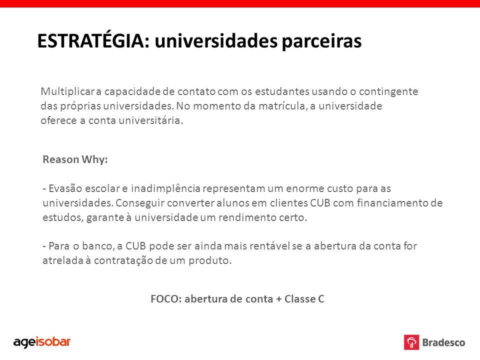 ESTRATÉGIA: universidades parceiras Multiplicar a capacidade de contato com os estudantes usando o contingente das próprias universidades. No momento