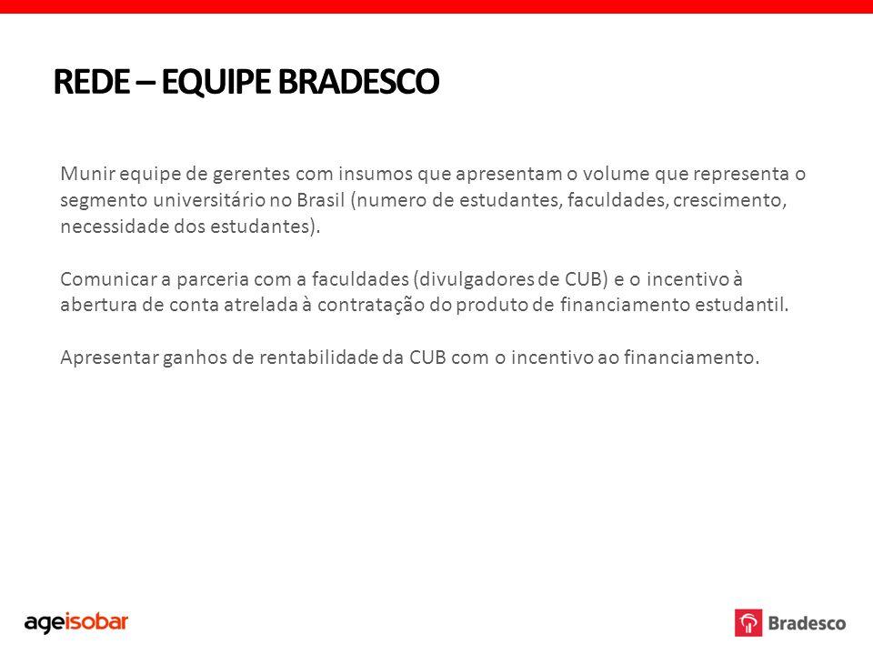 REDE – EQUIPE BRADESCO Munir equipe de gerentes com insumos que apresentam o volume que representa o segmento universitário no Brasil (numero de estud
