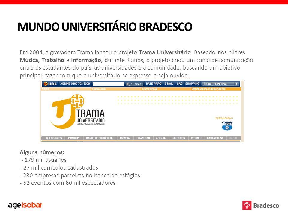 MUNDO UNIVERSITÁRIO BRADESCO Em 2004, a gravadora Trama lançou o projeto Trama Universitário. Baseado nos pilares Música, Trabalho e Informação, duran