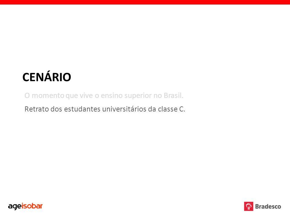 Retrato dos estudantes universitários da classe C. O momento que vive o ensino superior no Brasil. CENÁRIO