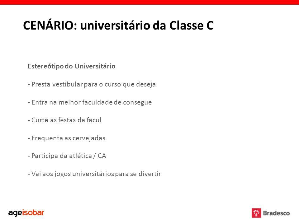 CENÁRIO: universitário da Classe C Estereótipo do Universitário - Presta vestibular para o curso que deseja - Entra na melhor faculdade de consegue -