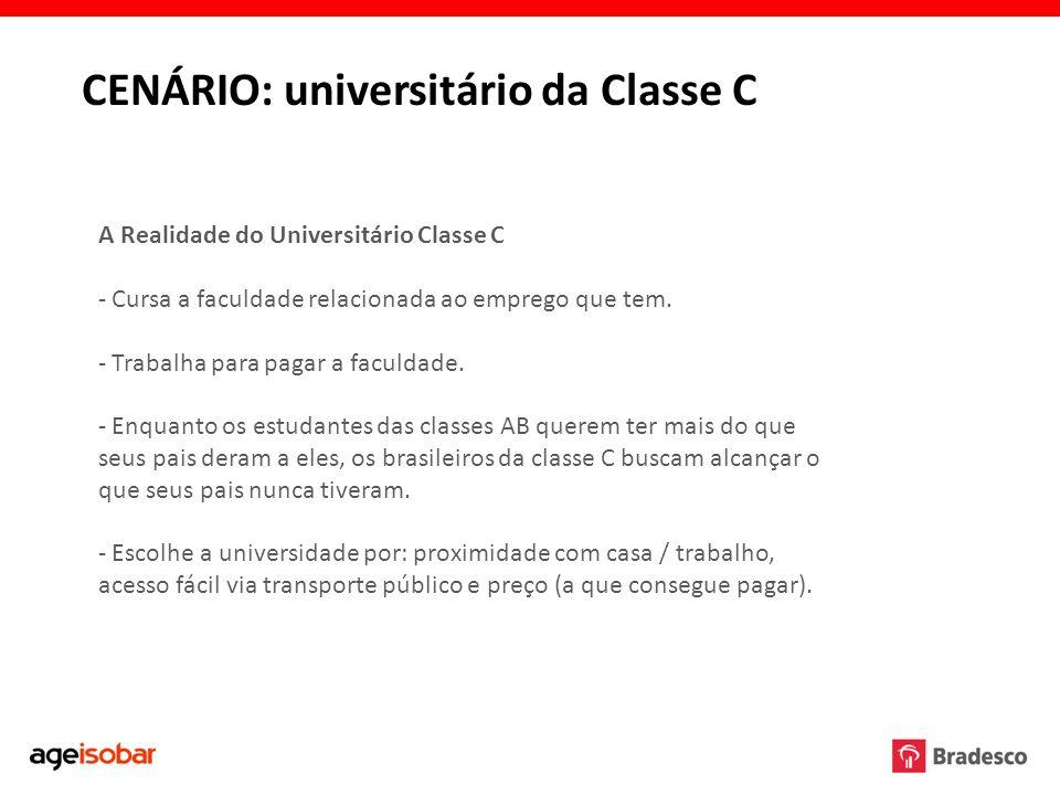 CENÁRIO: universitário da Classe C A Realidade do Universitário Classe C - Cursa a faculdade relacionada ao emprego que tem. - Trabalha para pagar a f