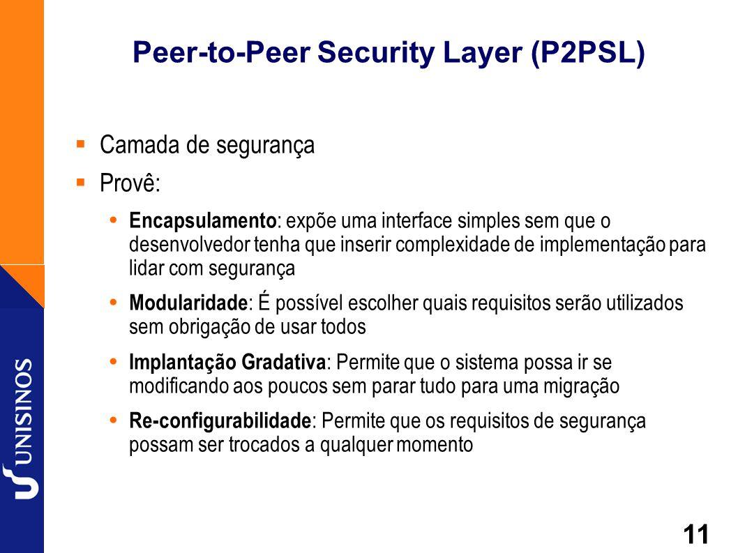 11 Peer-to-Peer Security Layer (P2PSL) Camada de segurança Provê: Encapsulamento : expõe uma interface simples sem que o desenvolvedor tenha que inser