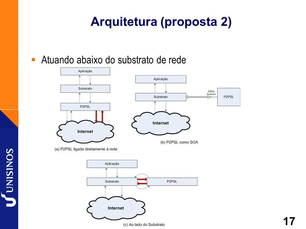 17 Arquitetura (proposta 2) Atuando abaixo do substrato de rede