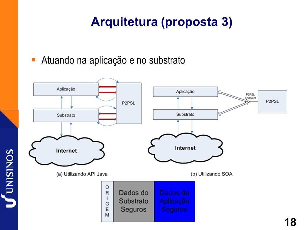 18 Arquitetura (proposta 3) Atuando na aplicação e no substrato
