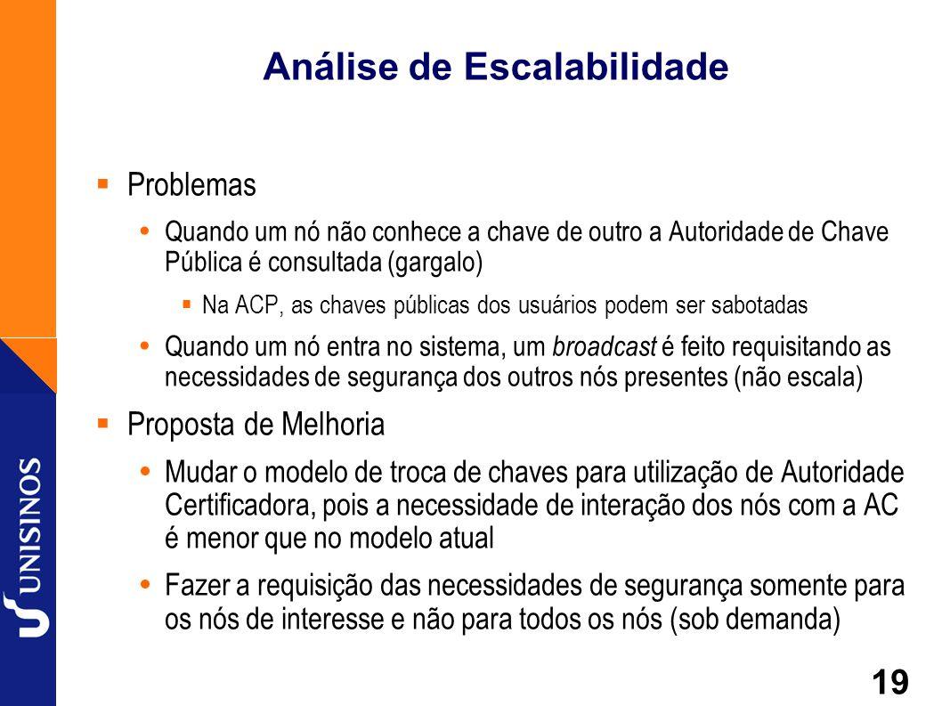 19 Análise de Escalabilidade Problemas Quando um nó não conhece a chave de outro a Autoridade de Chave Pública é consultada (gargalo) Na ACP, as chave