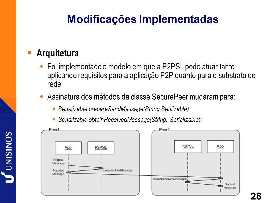 28 Modificações Implementadas Arquitetura Foi implementado o modelo em que a P2PSL pode atuar tanto aplicando requisitos para a aplicação P2P quanto p