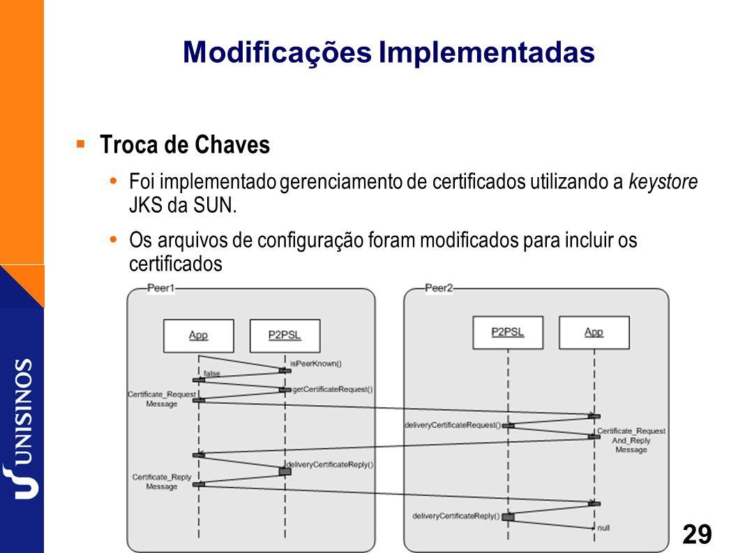 29 Modificações Implementadas Troca de Chaves Foi implementado gerenciamento de certificados utilizando a keystore JKS da SUN. Os arquivos de configur