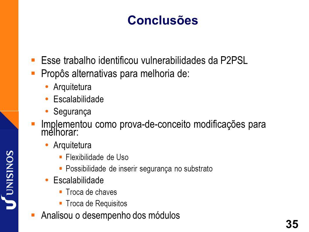 35 Conclusões Esse trabalho identificou vulnerabilidades da P2PSL Propôs alternativas para melhoria de: Arquitetura Escalabilidade Segurança Implement