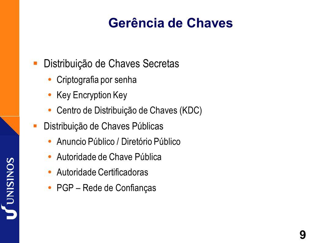 9 Gerência de Chaves Distribuição de Chaves Secretas Criptografia por senha Key Encryption Key Centro de Distribuição de Chaves (KDC) Distribuição de