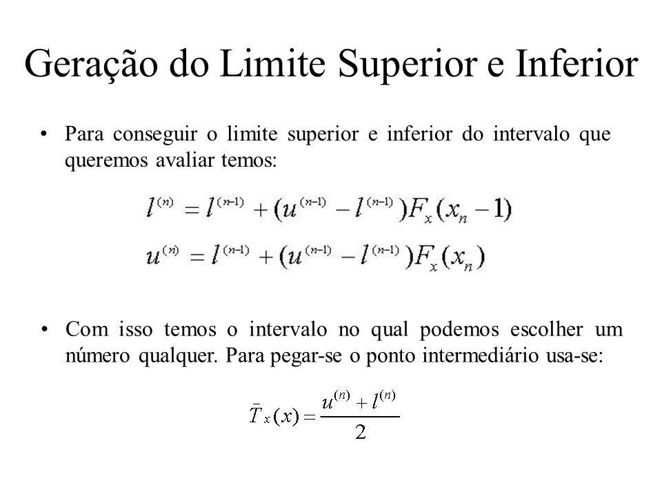Geração do Limite Superior e Inferior Para conseguir o limite superior e inferior do intervalo que queremos avaliar temos: Com isso temos o intervalo