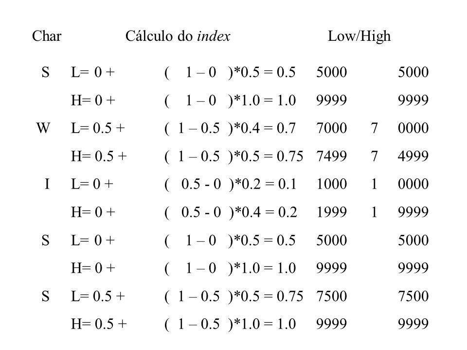 L= 0 +( 1 – 0 )*0.5 = 0.5 5000 5000 H= 0 +( 1 – 0 )*1.0 = 1.0 9999 9999 L= 0.5 +( 1 – 0.5 )*0.4 = 0.7 7000 70000 H= 0.5 +( 1 – 0.5 )*0.5 = 0.75 7499 7