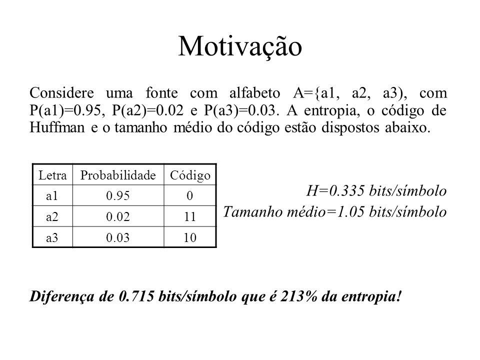 Motivação Considere uma fonte com alfabeto A={a1, a2, a3), com P(a1)=0.95, P(a2)=0.02 e P(a3)=0.03. A entropia, o código de Huffman e o tamanho médio