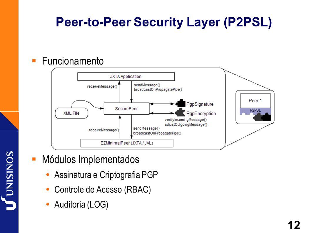12 Peer-to-Peer Security Layer (P2PSL) Funcionamento Módulos Implementados Assinatura e Criptografia PGP Controle de Acesso (RBAC) Auditoria (LOG)