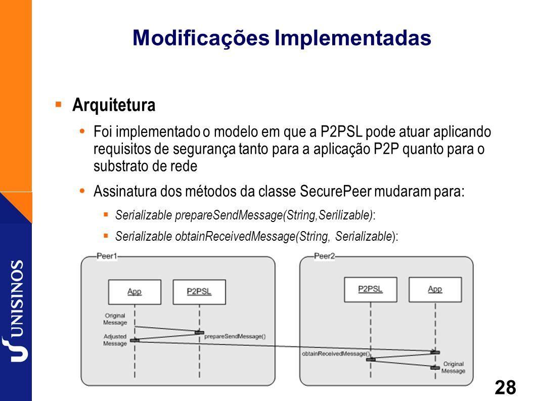 28 Modificações Implementadas Arquitetura Foi implementado o modelo em que a P2PSL pode atuar aplicando requisitos de segurança tanto para a aplicação