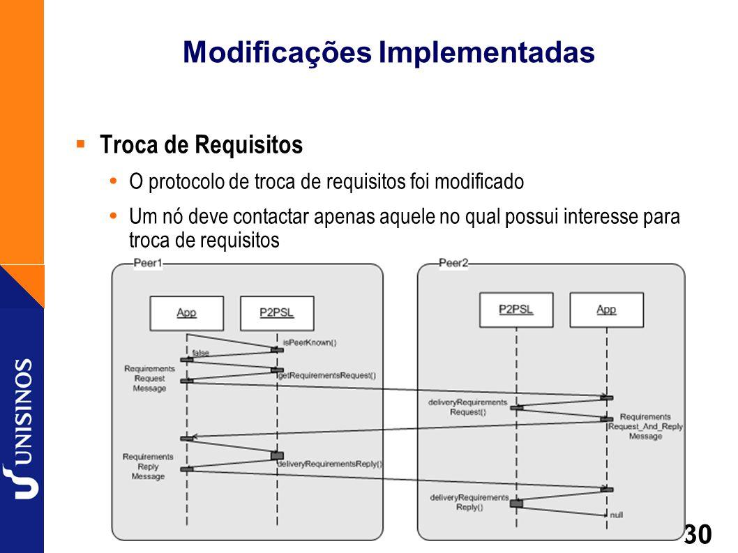 30 Modificações Implementadas Troca de Requisitos O protocolo de troca de requisitos foi modificado Um nó deve contactar apenas aquele no qual possui