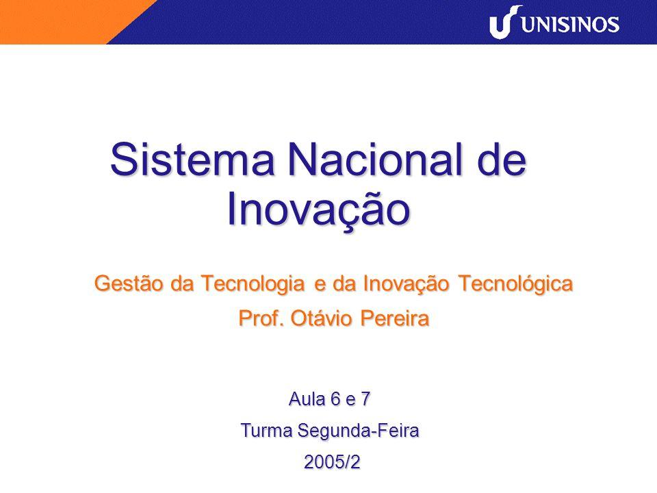 Sistema Nacional de Inovação Gestão da Tecnologia e da Inovação Tecnológica Prof.