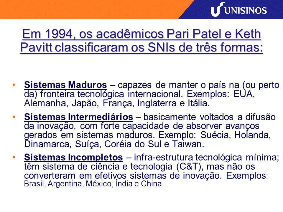 Em 1994, os acadêmicos Pari Patel e Keth Pavitt classificaram os SNIs de três formas: Sistemas Maduros – capazes de manter o país na (ou perto da) fronteira tecnológica internacional.