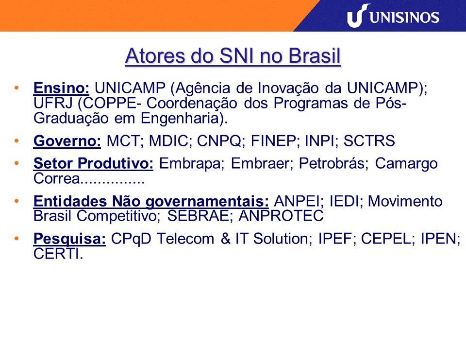 Atores do SNI no Brasil Ensino: UNICAMP (Agência de Inovação da UNICAMP); UFRJ (COPPE- Coordenação dos Programas de Pós- Graduação em Engenharia).