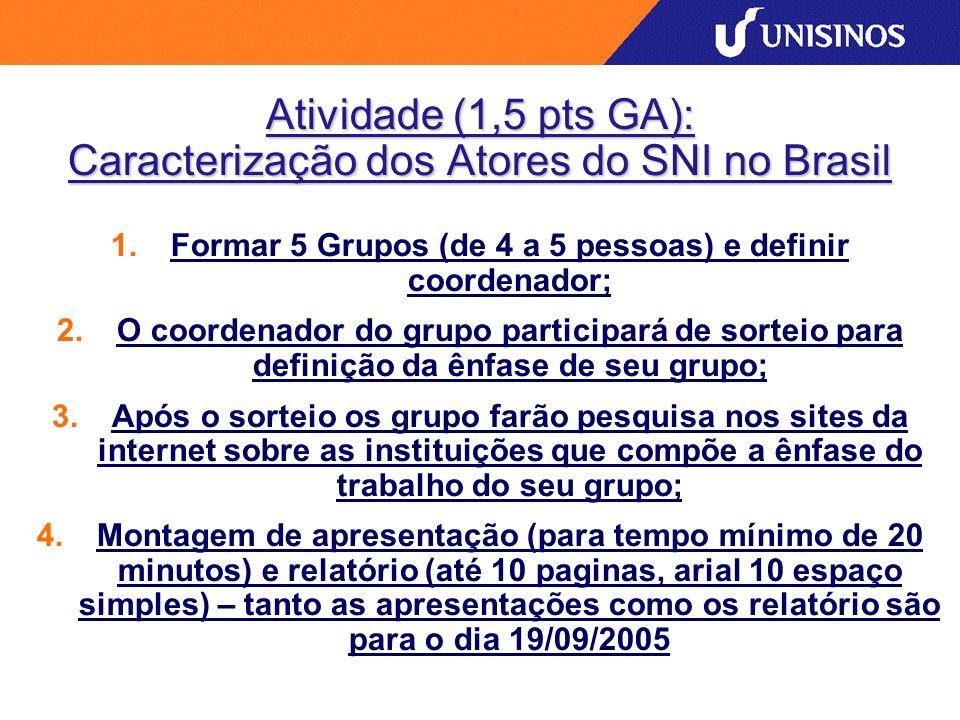 Atividade (1,5 pts GA): Caracterização dos Atores do SNI no Brasil 1.Formar 5 Grupos (de 4 a 5 pessoas) e definir coordenador; 2.O coordenador do grupo participará de sorteio para definição da ênfase de seu grupo; 3.Após o sorteio os grupo farão pesquisa nos sites da internet sobre as instituições que compõe a ênfase do trabalho do seu grupo; 4.Montagem de apresentação (para tempo mínimo de 20 minutos) e relatório (até 10 paginas, arial 10 espaço simples) – tanto as apresentações como os relatório são para o dia 19/09/2005