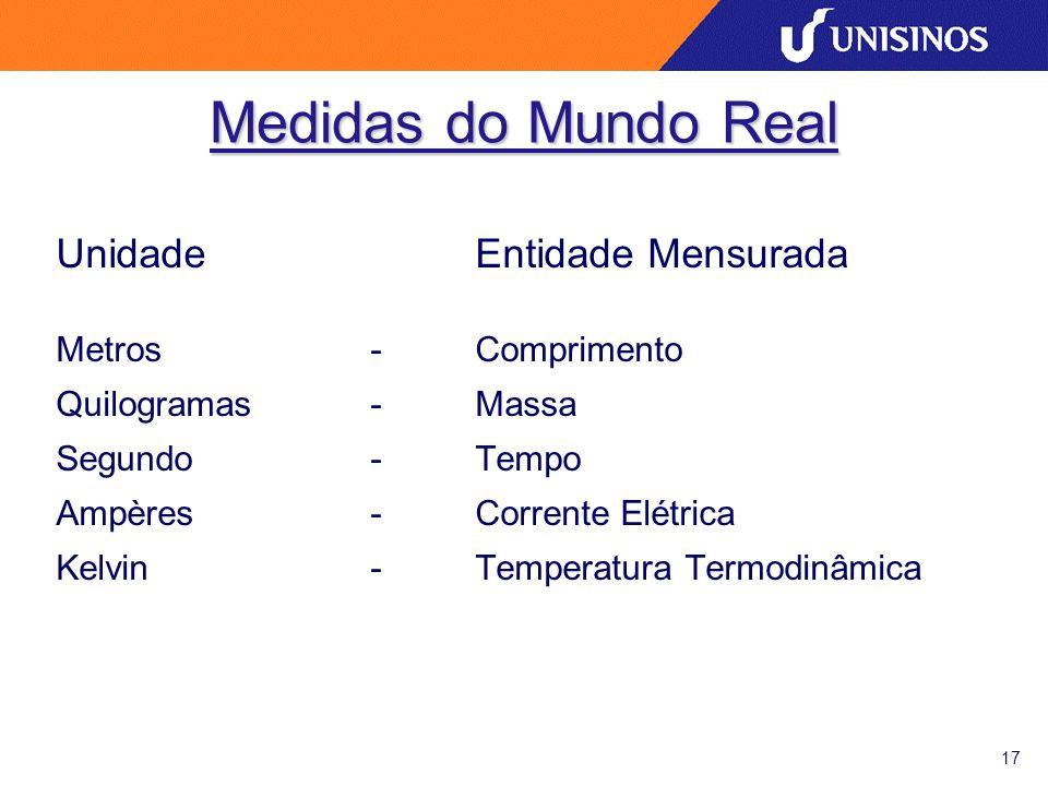 17 Medidas do Mundo Real UnidadeEntidade Mensurada Metros-Comprimento Quilogramas-Massa Segundo-Tempo Ampères-Corrente Elétrica Kelvin-Temperatura Termodinâmica