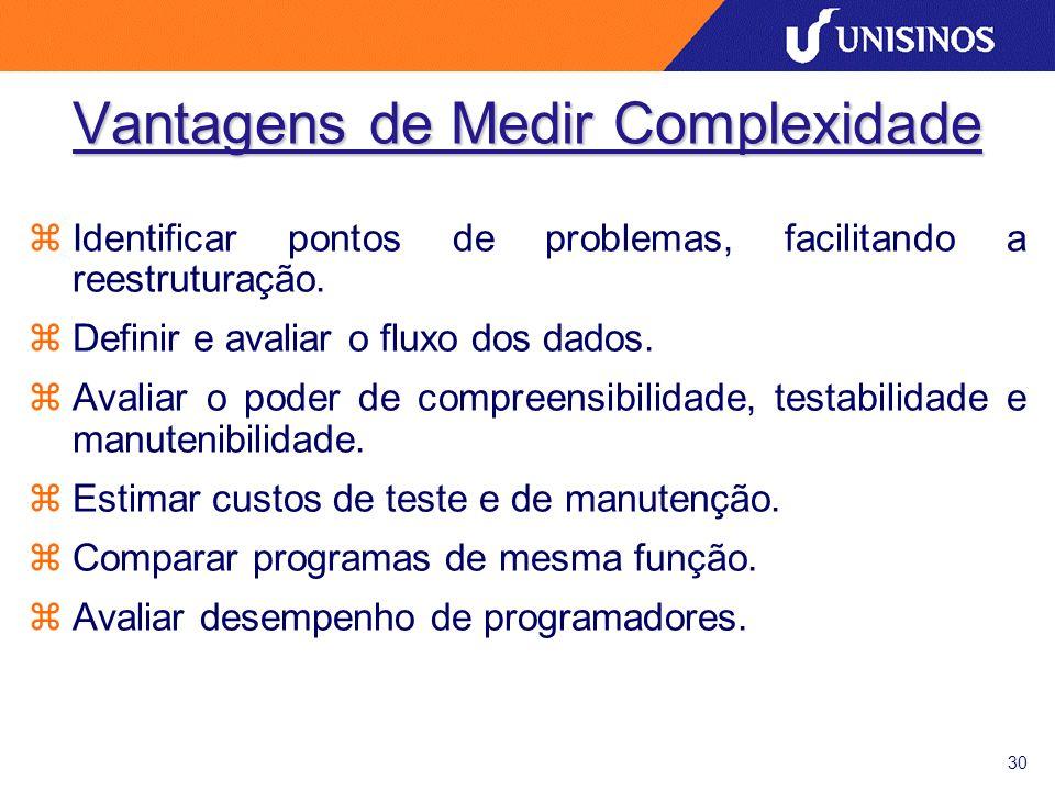 30 Vantagens de Medir Complexidade zIdentificar pontos de problemas, facilitando a reestruturação.