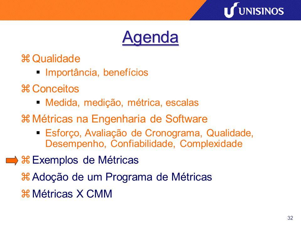 32 Agenda zQualidade Importância, benefícios zConceitos Medida, medição, métrica, escalas zMétricas na Engenharia de Software Esforço, Avaliação de Cr