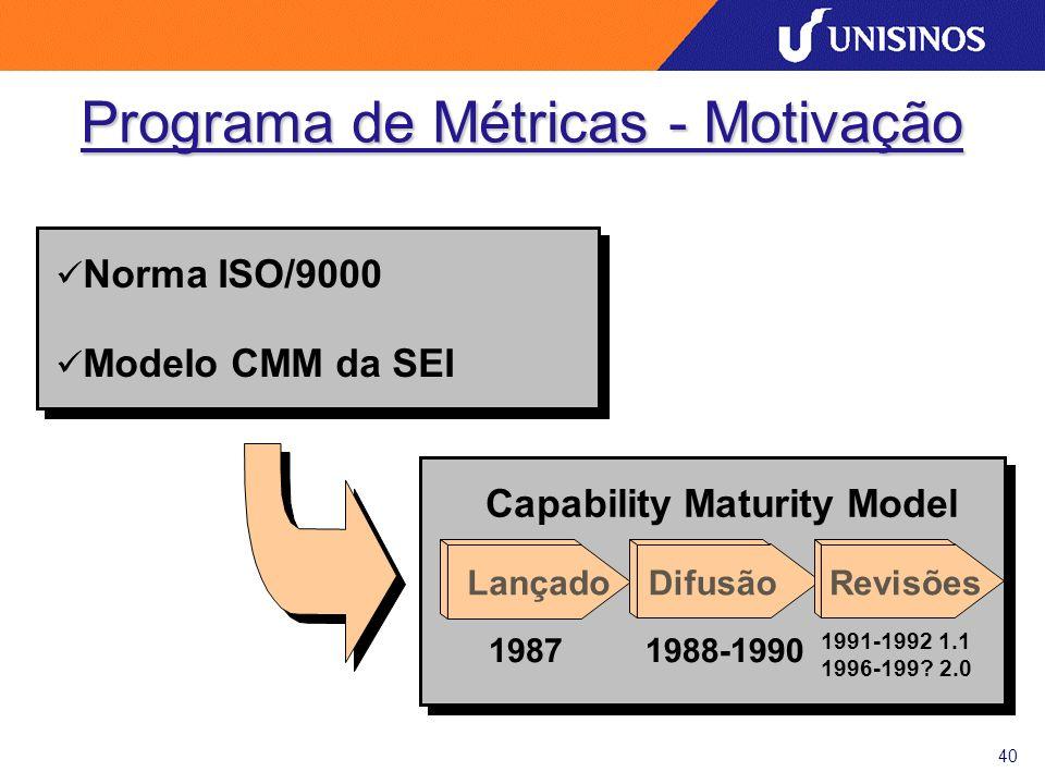 40 Norma ISO/9000 Modelo CMM da SEI Programa de Métricas - Motivação Capability Maturity Model 1987 Lançado 1988-1990 Difusão 1991-1992 1.1 1996-199?