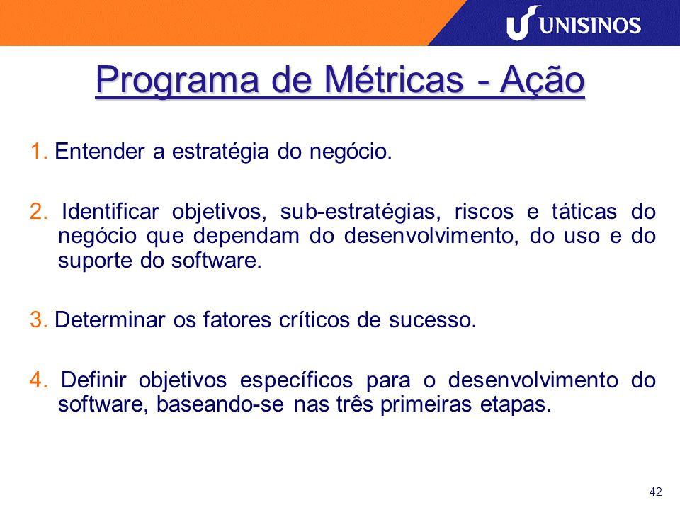 42 Programa de Métricas - Ação 1. Entender a estratégia do negócio. 2. Identificar objetivos, sub-estratégias, riscos e táticas do negócio que dependa