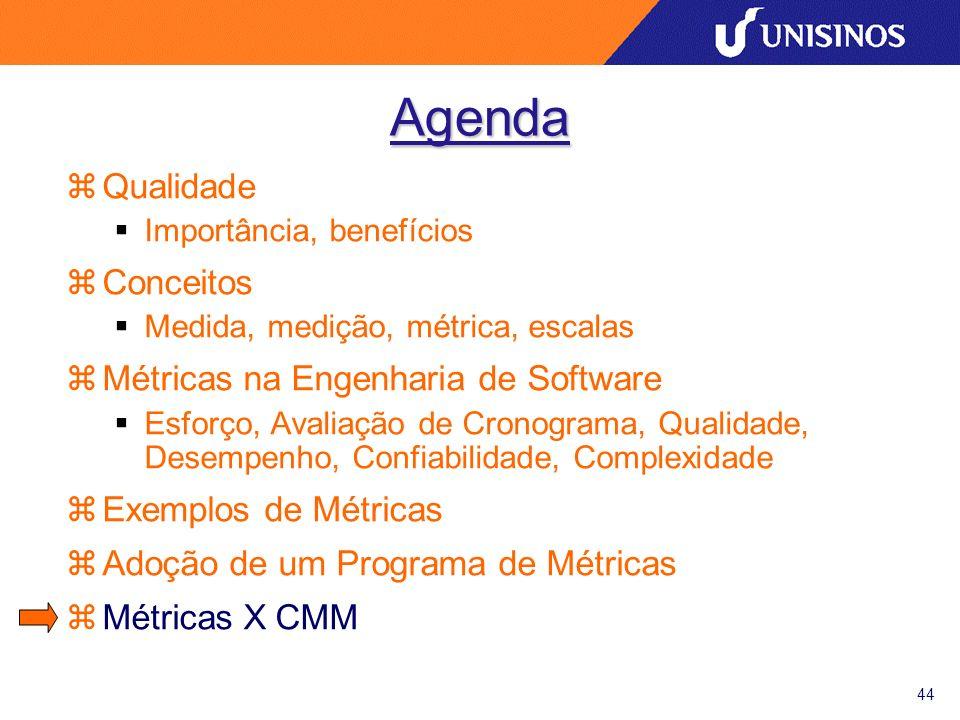 44 Agenda zQualidade Importância, benefícios zConceitos Medida, medição, métrica, escalas zMétricas na Engenharia de Software Esforço, Avaliação de Cronograma, Qualidade, Desempenho, Confiabilidade, Complexidade zExemplos de Métricas zAdoção de um Programa de Métricas zMétricas X CMM